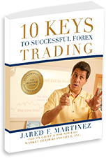 The forex trading institute
